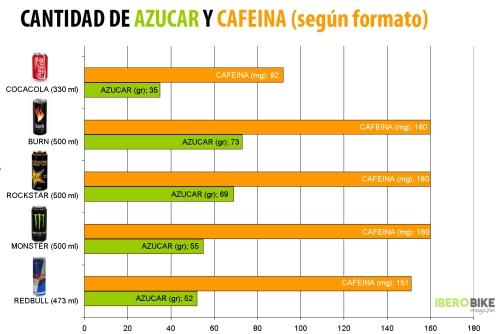 bebidas_energéticas